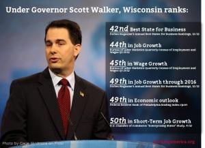 scott walker accomplishments